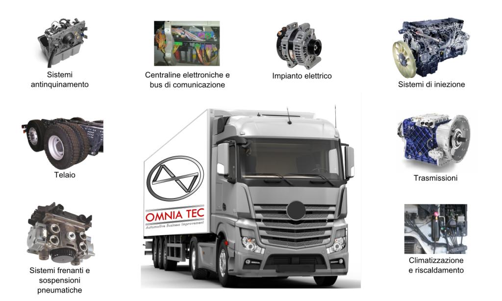 Corsi truck formazione tecnica OMNIA TEC